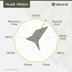 Huell Melon (GR)