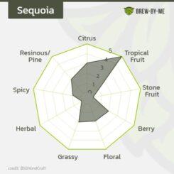 Sequoia™ Hop Pellets